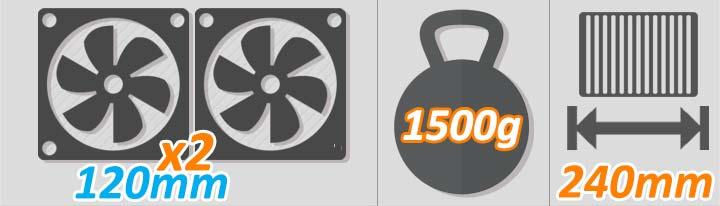 Corsair-Hydro-Series-H100i-v2-info